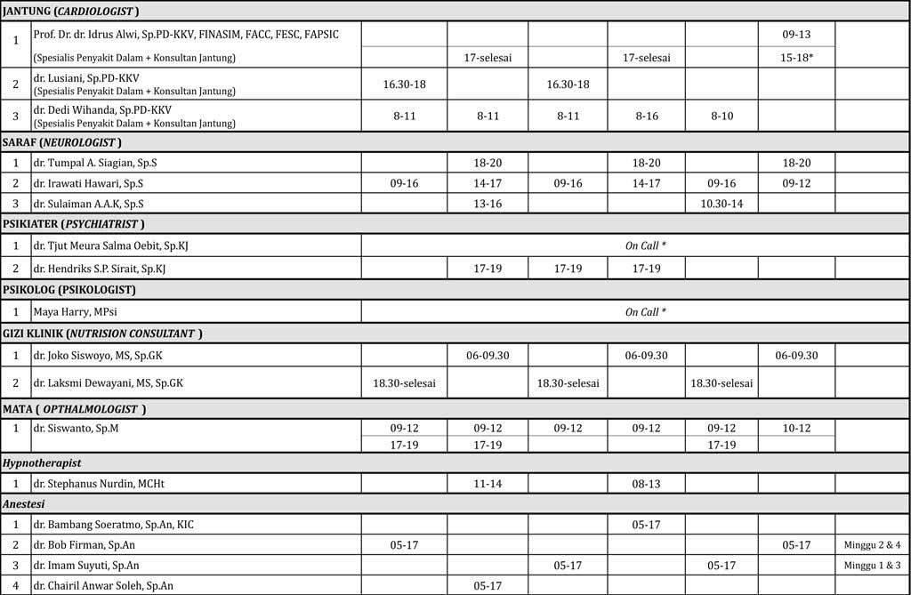 jadwal rs permata cibubur 40 Jadwal RS Permata Cibubur UpDate! Klinik, Dokter, Hari dan Jam Tugasnya